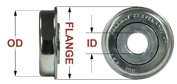 Wheelchair Bearing Measurements